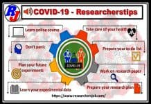 How to become productive in research work on this COVID-19 situation